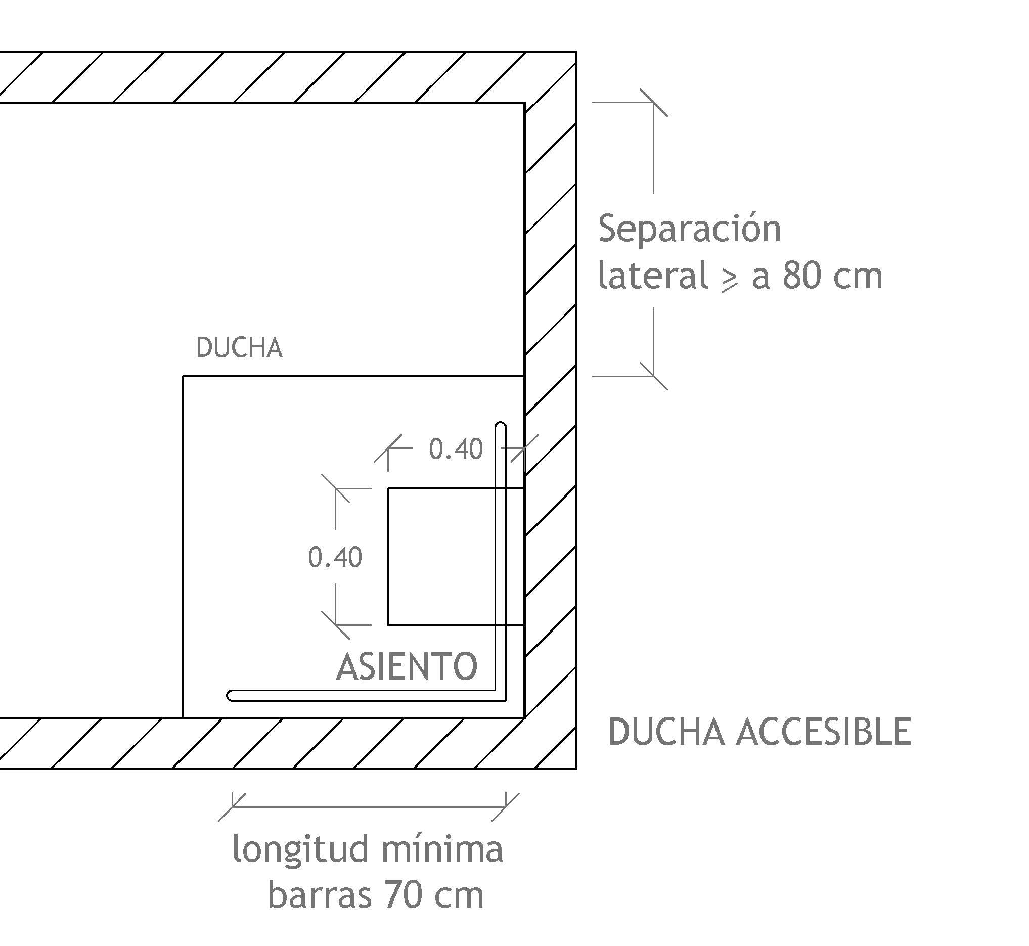 deslialicencias.es | licencias de actividad: selecciÓn de local - Aseo Adaptado A Minusvalidos Medidas