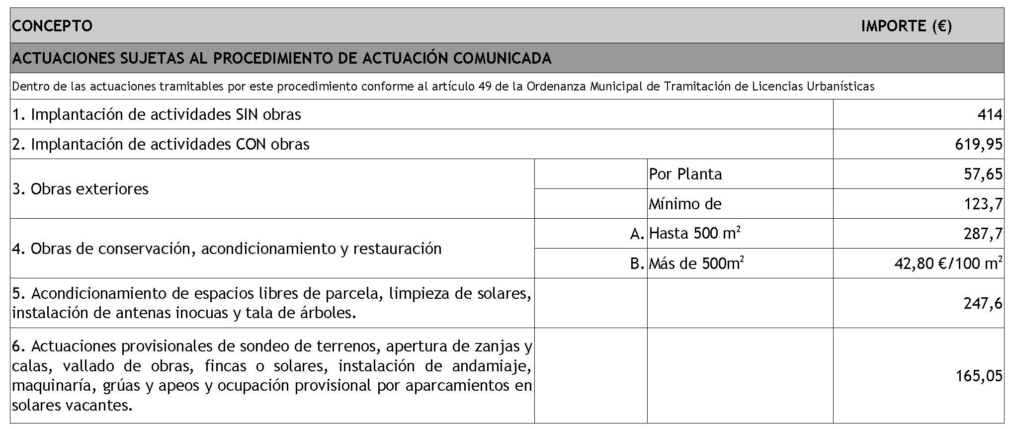 Licencias de actividad pasos a seguir for Diferencia entre licencia de apertura y licencia de actividad